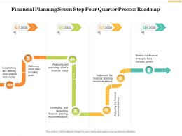 Financial Planning Seven Step Four Quarter Process Roadmap