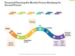 Financial Planning Six Months Process Roadmap For Secured Future