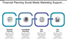 Financial Planning Social Media Marketing Support Management Business Analysis Cpb
