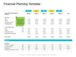 Financial Planning Template Company Management Ppt Mockup