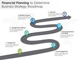 Financial Planning To Determine Business Strategy Roadmap