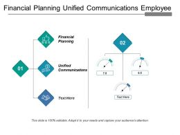 Financial Planning Unified Communications Employee Transition Plan Template Cpb