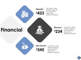Financial Pond Euro D185 Ppt Powerpoint Presentation Ideas Inspiration