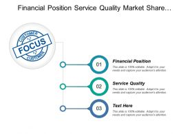 Financial Position Service Quality Market Share Customer Loyalty