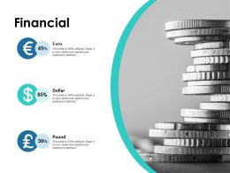 Financial Pound Euro F685 Ppt Powerpoint Presentation Pictures Topics