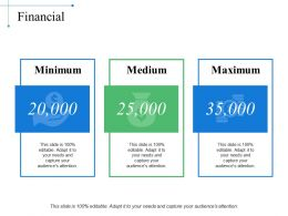 Financial Powerpoint Ideas