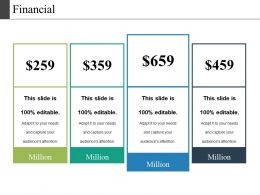 Financial Powerpoint Presentation Examples