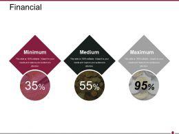 Financial Powerpoint Slide Background Designs