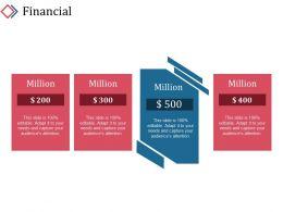 financial_powerpoint_slide_deck_template_1_Slide01