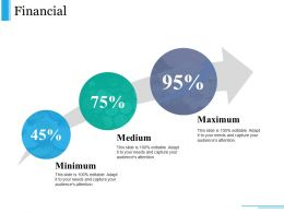 Financial Powerpoint Slide Rules