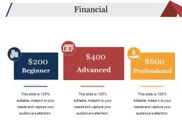 Financial Powerpoint Themes