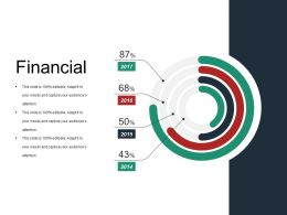 Financial Ppt Examples Professional Template 2