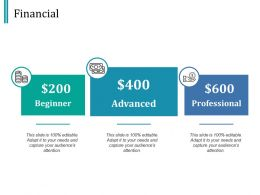 Financial Ppt Infographic Template Graphics Download