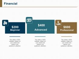 Financial Ppt Pictures File Formats