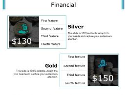 Financial Ppt Portfolio Graphics Tutorials