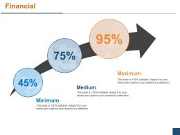 Financial Ppt Powerpoint Presentation File Picture