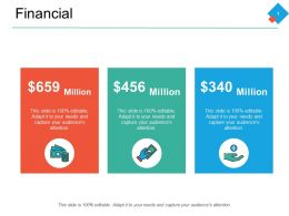 Financial Ppt Powerpoint Presentation Pictures Template
