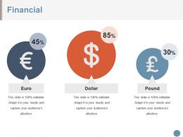 Financial Ppt Samples Download
