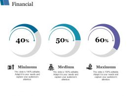 Financial Ppt Styles Graphics Pictures