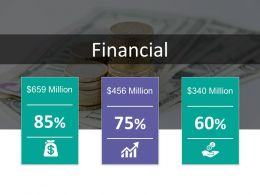 Financial Ppt Summary Infographic Template