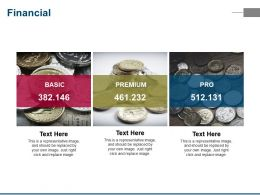 Financial Ppt Visual Aids Summary