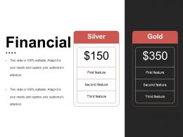 Financial Presentation Graphics