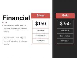 Financial Presentation Graphics