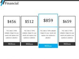 Financial Presentation Ideas