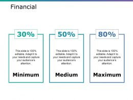Financial Presentation Layouts