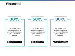Financial Presentation Layouts
