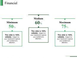 Financial Presentation Outline