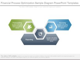 Financial Process Optimization Sample Diagram Powerpoint Templates
