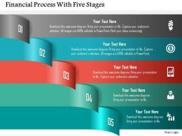 Financial Process With Five Stages Powerpoint Templates