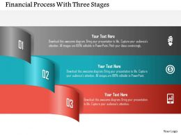 Financial Process With Three Stages Powerpoint Templates