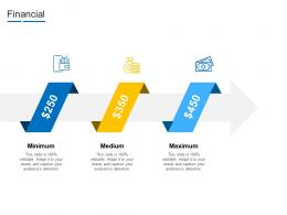 Financial Product Channel Segmentation Ppt Download