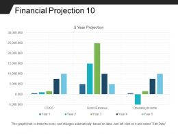 Financial Projection 10 Powerpoint Templates