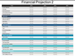 Financial Projection 2 Presentation Pictures
