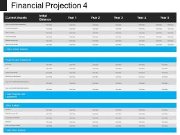Financial Projection 4 Presentation Powerpoint