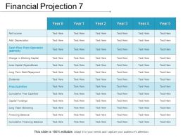 Financial Projection 7 Sample Presentation PPT