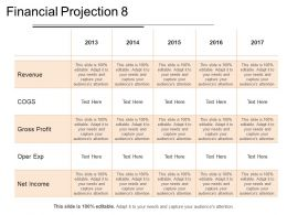 Financial Projection 8 Sample Of PPT Presentation