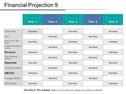 Financial Projection 9 Sample Ppt Presentation