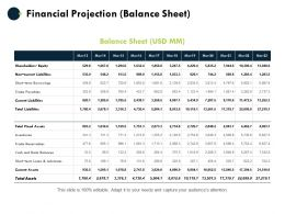 Financial Projection Balance Sheet Current Assets Ppt Powerpoint Presentation Layouts Show