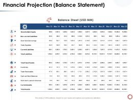 Financial Projection Balance Statement Trade Payables Ppt Powerpoint Presentation Tips