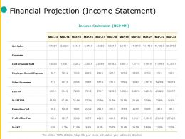 Financial Projection Expenses Ppt Powerpoint Presentation Pictures Format