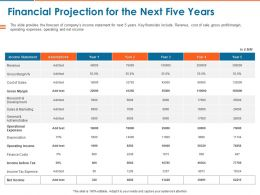 Financial Projection For The Next Five Years Ppt Powerpoint Presentation Layouts Format Ideas