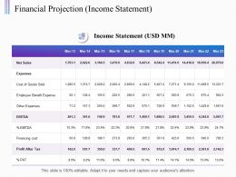 Financial Projection Income Statement Cost Ppt Powerpoint Presentation Inspiration Graphics Tutorials
