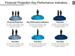 Financial Projection Key Performance Indicators Human Resource Management Cpb