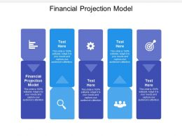 Financial Projection Model Ppt Powerpoint Presentation Summary Deck Cpb