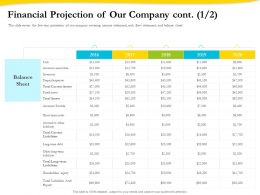 Financial Projection Of Our Company Cash Ppt Visual Aids
