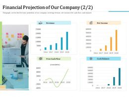 Financial Projection Of Our Company Income M2328 Ppt Powerpoint Presentation Gallery Guidelines